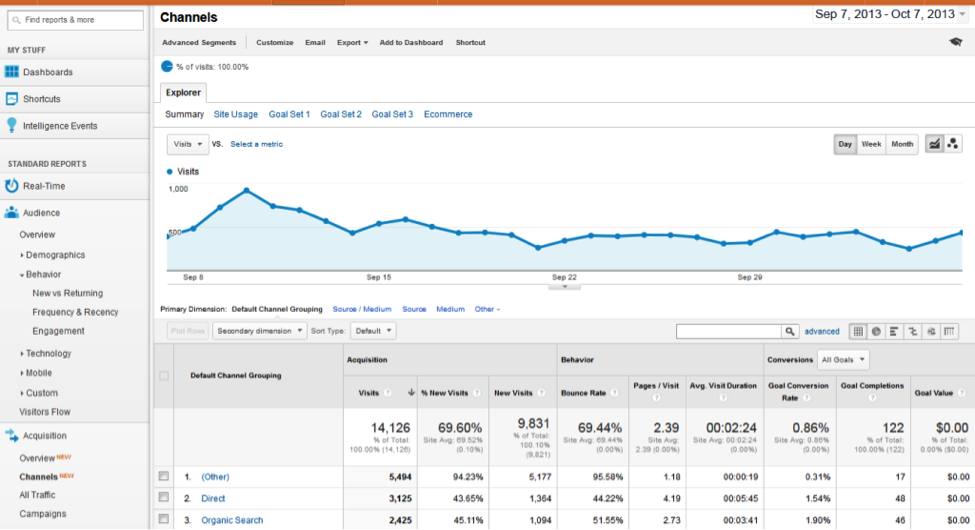 google analytics dash2